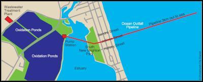 pipeline diagram
