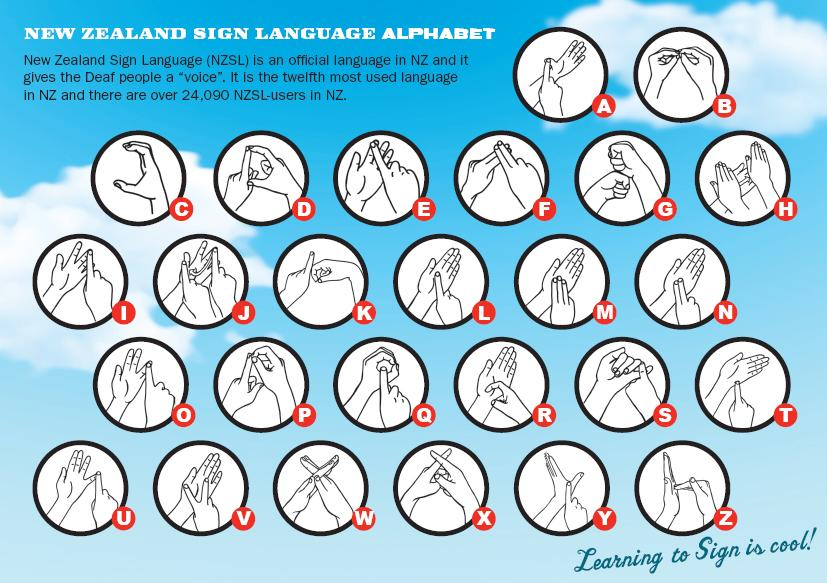 how to say hello in nz sign language