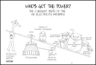 """cartoon depicting the current """"power"""" imbalance"""