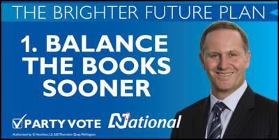National election hoardings, billboards, 2001: 1. Balance The Books Sooner