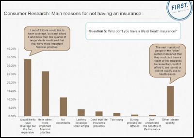 Insurance Fraud Georgia: Pinnacle Health Insurance Providers