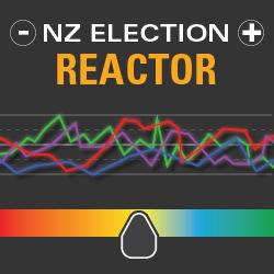 NZ Election Reactor