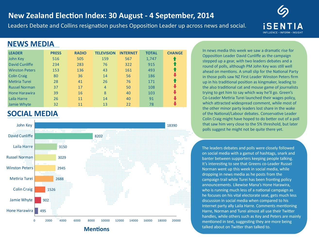 Party Leader Coverage: NZ 2014 Election ...