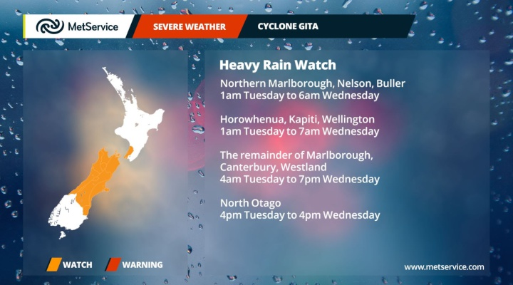 Cyclone Gita: How to be prepared