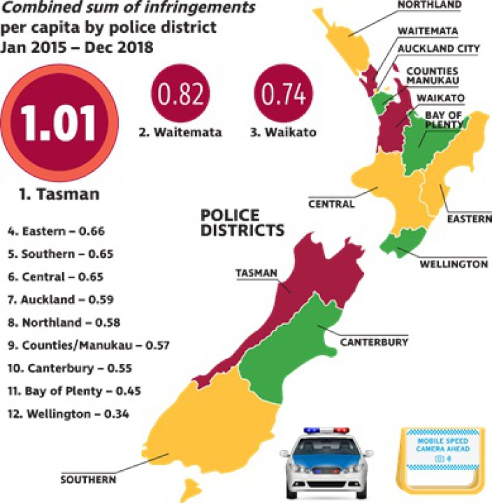 Heat map reveals New Zealand\'s worst speed offenders | Scoop News