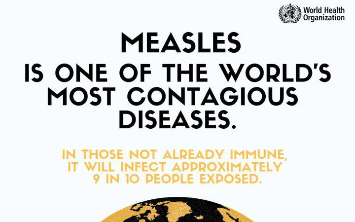 Part of a WHO infographic: Measles is one of the world's most contagious diseases